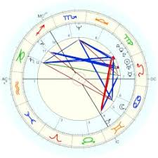 George Harrison Natal Chart Entertainment The Beatles Astro Databank