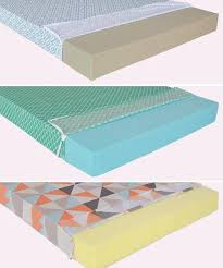 foam mattress. Fine Mattress Urethane Foam Mattress Mandaue Philippines And