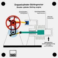 untitled  double cylinder stirling engine