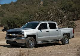 Top-Rated 2018 Trucks in Quality | J.D. Power