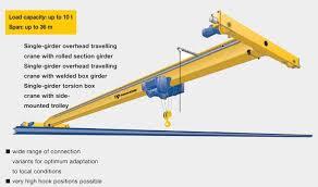 Monorail Crane Beam Design Hot Item Iso Ce High Quality Custom Design 5 Ton 10 Ton Single Girder Single Beam Monorail Overhead Crane