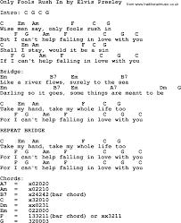 Lagu Dan Kuncinya Song Chord Lyrics Only Fools Rush In By Elvis