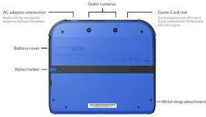 Features Nintendo 3ds Family Of Systems Information