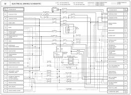 2003 kia sedona air conditioning wiring diagram wiring solutions rh rausco com 2004 kia sedona engine diagram electrical wiring diagram kia optima