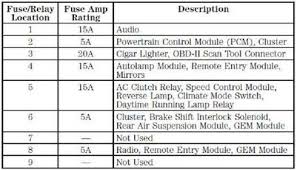 jdsfhgbjl34  1999 Ford f150 fuse diagram besides 2017 SUPER DUTY additionally  besides Ford Super Duty also Bill's Corner  Tips Archives besides Patent US 9 759 917 B2 likewise LED Light Bar   Relay Wire Up   Polaris RZR Forum   RZR Forums in addition The following documentation is an electronically‐ submitted vendor as well The following documentation is an electronically‐ submitted vendor together with Fires in Vehicles   FIVE 2016 furthermore The following documentation is an electronically‐ submitted vendor. on ford e ke line diagram data wiring diagrams f fuse panel under hood car explained axle schematic box identifier trusted electrical parts super duty steering with description