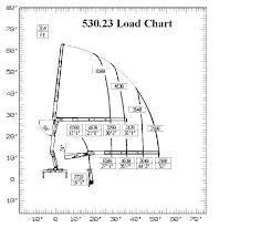 Pm Crane Load Chart Drywall Crane Repair Parts Sales Service