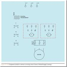 forward re verse control developing a wiring diagram and forward reverse control 0779