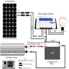 solar panel regulator wiring diagram webtor me best of random 2 12v solar panel wiring diagram with batteries 12v solar panel wiring diagram fitfathers me tearing diagrams random 2 12v