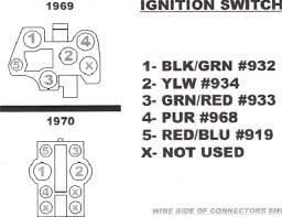 wiring diagram 69 mustang ignition switch the wiring diagram 1967 mustang ignition switch wiring diagram nilza wiring diagram