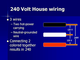unit 2 electrical components continued eet 110 electronics survey 5 240 volt house wiring 3 wires 3 wires two hot power carrying neutral grounded wire connecting 2 colored together results in 240 connecting 2 colored