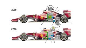 analysis the radical power unit changes set to boost ferrari in  copy giorgio piola