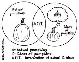Pumpkin Venn Diagram The Perilous Whiteness Of Pumpkins Yet Another Unitarian