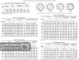 Spline Dimensions Chart