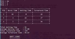 Gantt Chart Fcfs Scheduling Algorithm Block Of Codes First Come First Serve Scheduling Algorithm