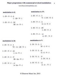 Music Modulation Chart Chord Progression With Modulation Pg2 Discover Guitar