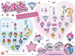 Official Tamagotchi Friends Character Chart Tamagotchi