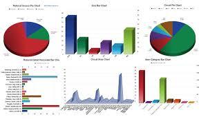 Financial Tracking Financial Tracking Financial And Billing Hearform