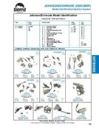 Johnson Outboard Spark Plugs Chart Awesome Sierra Marine