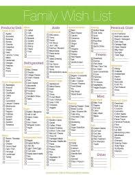 grocery checklist template great template for grocery shopping organization organizing ideas