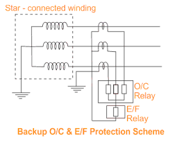 current relay wiring diagram backup protection of transformer over current and earth fault backup over current earth fault protection of current relay wiring diagram