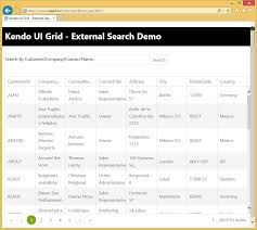 Kendo Ui Telerik Helper Helping Ninja Technologists Page 2