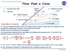 a graphic showing the equations which describe ysis for flow through an oblique shock generated by