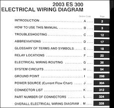 wiring diagram for 2001 saturn radio images radio antenna radio well 1992 lexus sc400 fuse box diagram besides ignition wiring