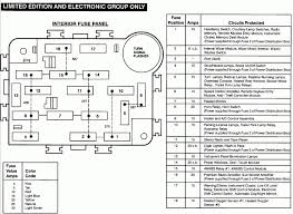 92 ford explorer fuse box diagram detailed wiring diagram 91 corvette fuse box simple wiring diagram 92 ford ranger fuse box 92 ford explorer fuse box diagram