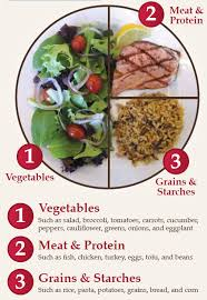 Herbalife Meal Plan List Of Synonyms And Antonyms Of The Word Herbalife Meal Plan