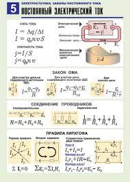 Электростатика Законы постоянного тока su Электростатика Законы постоянного тока