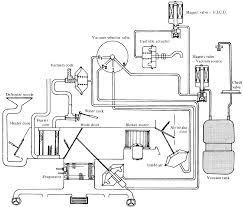 75 280z vacuum diagram nissan datsun zcar nissan z re 75 280z vacuum diagram vacuum diagram 280zx