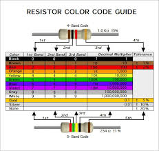 Resistance Bands Color Chart Free 9 Sample Resistor Color Code Chart Templates In Pdf