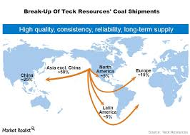 Teck Resources The Coal Segment And Its Major Markets