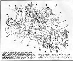 Rotodiesel dpc fuel pumps diesel injection pumps rotodiesel dpc fuel pumps leeyfo images
