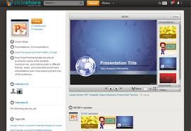Slede Share Powerpoint Presentations Free Presentation Templates For