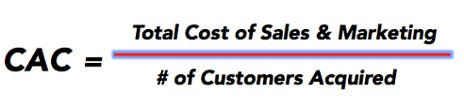 customer acquisition cost a guide to saas metrics and your pricing strategy customer
