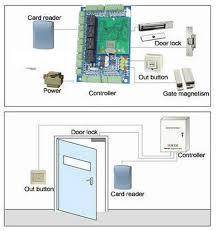 diy full complete proximity card reader door access control Access Control Card Reader Wiring Diagram Access Control Card Reader Wiring Diagram #39 DTN Card Reader Wiring-Diagram