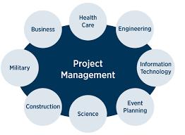 ku project management master s