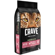 Cat Food Carbohydrate Chart The 25 Best Low Carb Cat Foods Of 2019 Cat Life Today