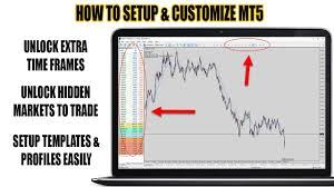 how to setup configure mt5 unlock hidden time frames markets