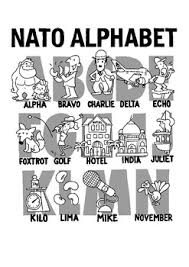 The first letter of the word is the letter the word stands for. Nato Phonetic Alphabet B W Poster By Rossco Teachers Pay Teachers