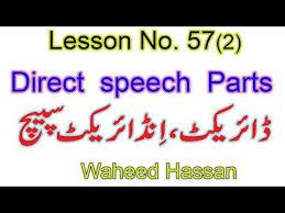 Direct Indirect Speech Parts Urdu Hindi English Grammar