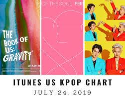 All Kpop Chart Itunes Us Itunes Kpop Chart July 24th 2019 2019 07 24
