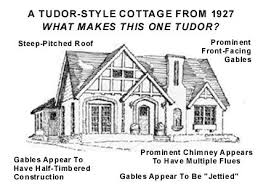 Tudor Revival House Design | Another Tudor Revival house in Brockton Ma..  Not quite