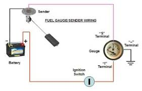 basic fuel gauge wiring basic image wiring diagram classicmako owners club inc question on new tank install on basic fuel gauge wiring
