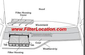 2001 lincoln navigator fuse box diagram car fuse box and wiring fuse box for 2002 lincoln navigator as well 2000 ford f 250 wiper motor wiring diagram