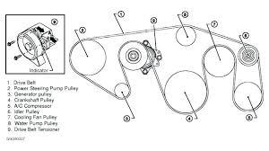 nissan rogue fuse box chart projetodietaetreino com nissan rogue fuse box chart full size of rogue fuse box diagram panel location titan pulley