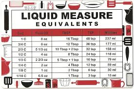 Liquid Measurement Conversion Chart Measurement Conversion Chart Printable Thread Liquid