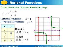 domain and range worksheet algebra 1 answers – streamclean.info