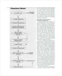 Training Flow Chart Templates 7 Free Word Pdf Format